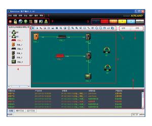 Kyvision3.0 - Element Management System (EMS) - Система централизованного управления элементами сети